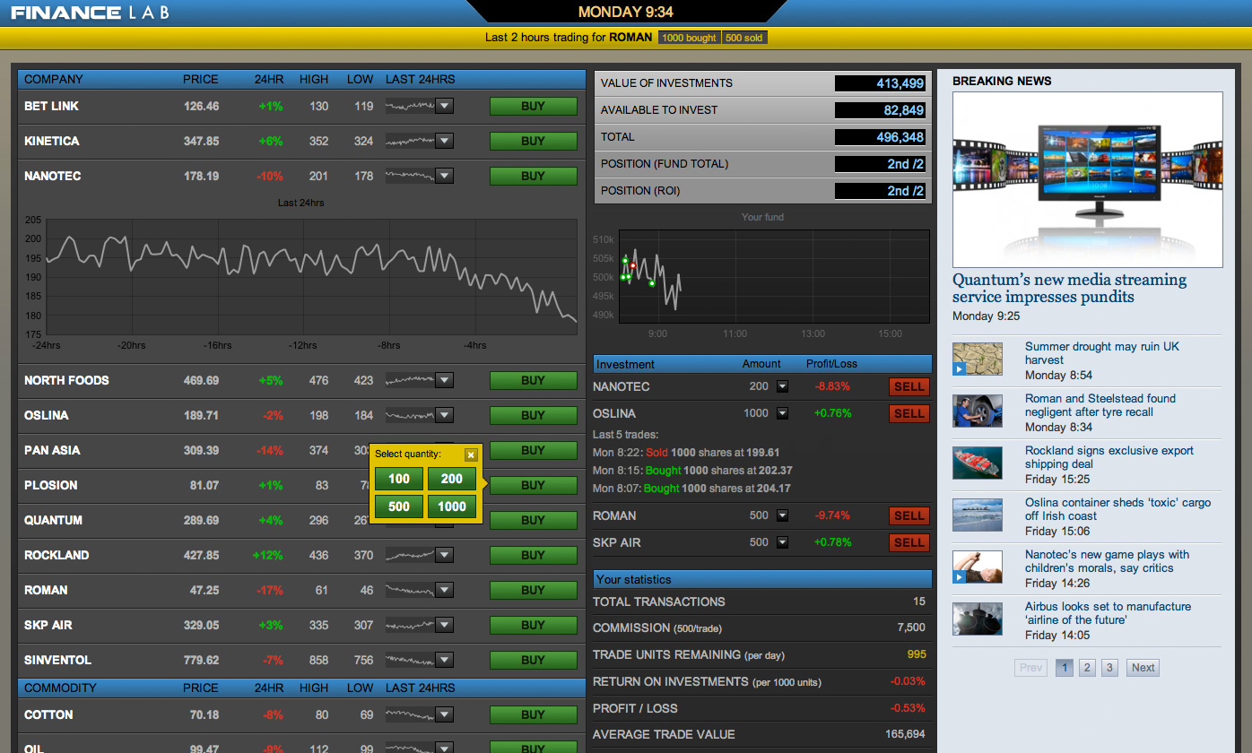 Finance Lab: Investment Analyst screen